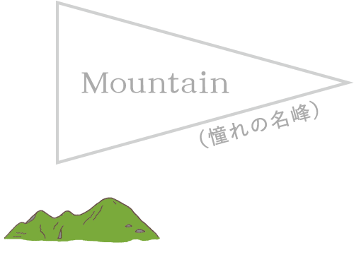 Mountain(憧れの名峰)